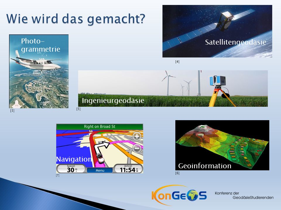 Ingenieurgeodäsie [5] [4] Satellitengeodäsie Photo- grammetrie [3] Navigation [7] Geoinformation [6]