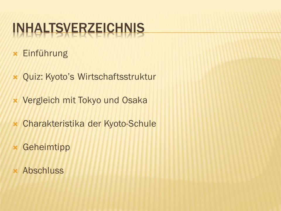  Einführung  Quiz: Kyoto's Wirtschaftsstruktur  Vergleich mit Tokyo und Osaka  Charakteristika der Kyoto-Schule  Geheimtipp  Abschluss