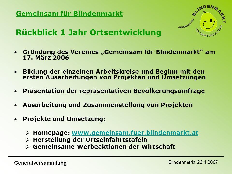 """Gemeinsam für Blindenmarkt Generalversammlung Blindenmarkt, 23.4.2007 Rückblick 1 Jahr Ortsentwicklung Gründung des Vereines """"Gemeinsam für Blindenmarkt am 17."""