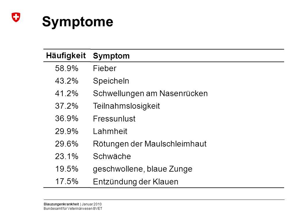 Blauzungenkrankheit | Januar 2010 Bundesamt für Veterinärwesen BVET Symptome Symptom Fieber Speicheln Schwellungen am Nasenrücken Teilnahmslosigkeit Fressunlust Lahmheit Rötungen der Maulschleimhaut Schwäche geschwollene, blaue Zunge Entzündung der Klauen Häufigkeit 58.9% 43.2% 41.2% 37.2% 36.9% 29.9% 29.6% 23.1% 19.5% 17.5%