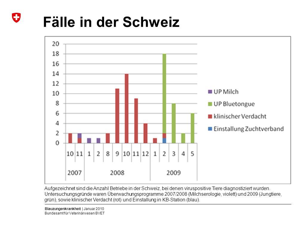 Fälle in der Schweiz Aufgezeichnet sind die Anzahl Betriebe in der Schweiz, bei denen viruspositive Tiere diagnostiziert wurden. Untersuchungsgründe w