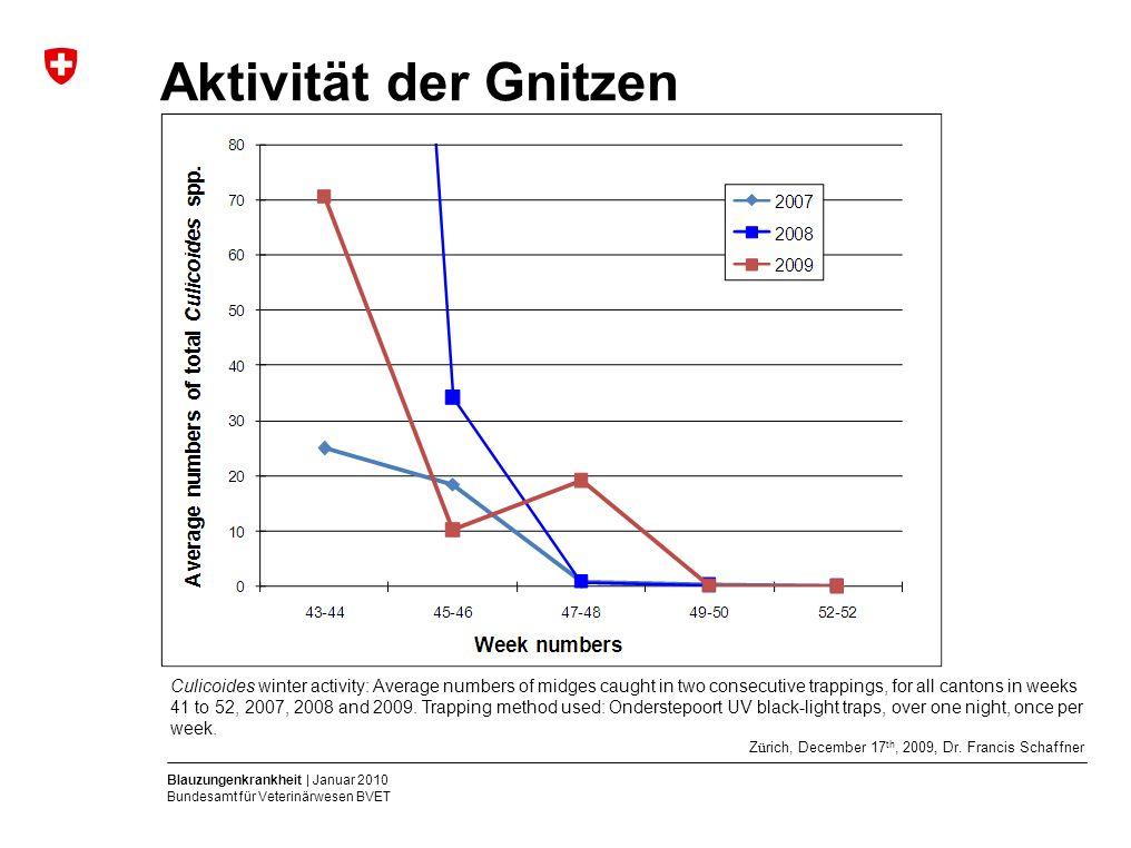 Blauzungenkrankheit | Januar 2010 Bundesamt für Veterinärwesen BVET Aktivität der Gnitzen Culicoides winter activity: Average numbers of midges caught in two consecutive trappings, for all cantons in weeks 41 to 52, 2007, 2008 and 2009.