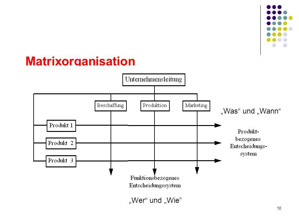 """10 Matrixorganisation """"Was und """"Wann """"Wer und """"Wie"""