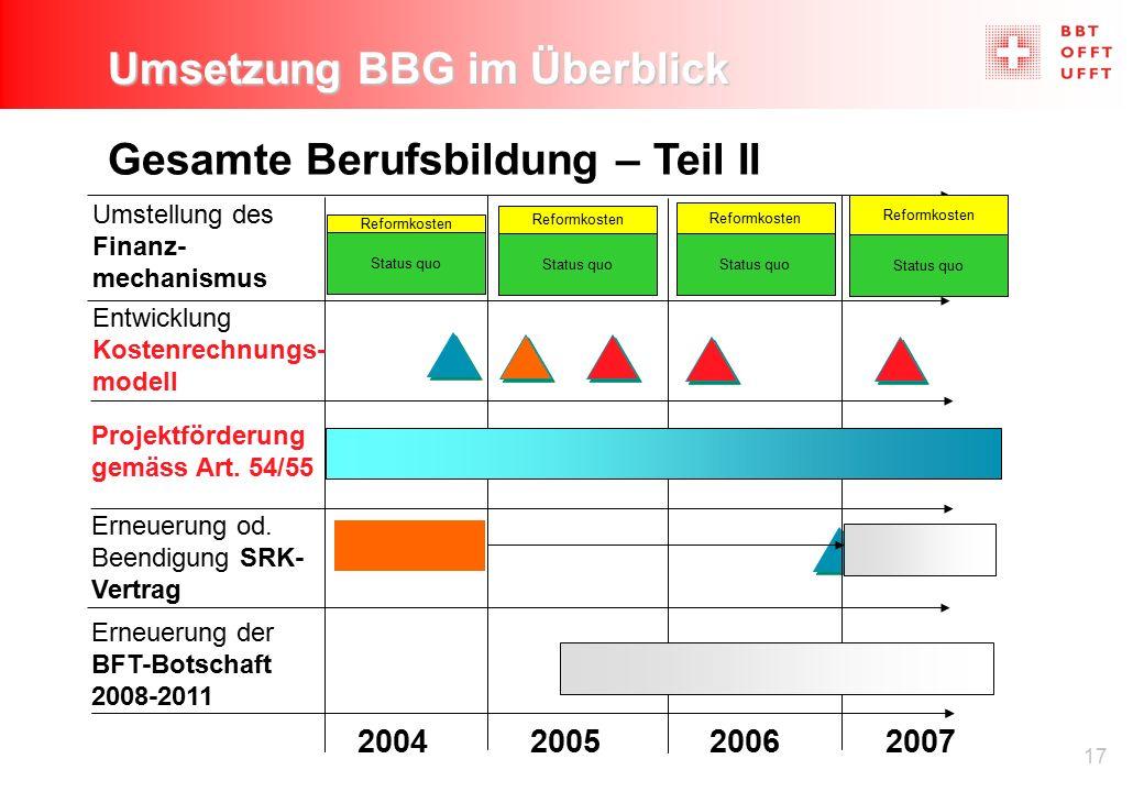 17 Umsetzung BBG im Überblick Gesamte Berufsbildung – Teil II 2004200520062007 Erneuerung od. Beendigung SRK- Vertrag Umstellung des Finanz- mechanism