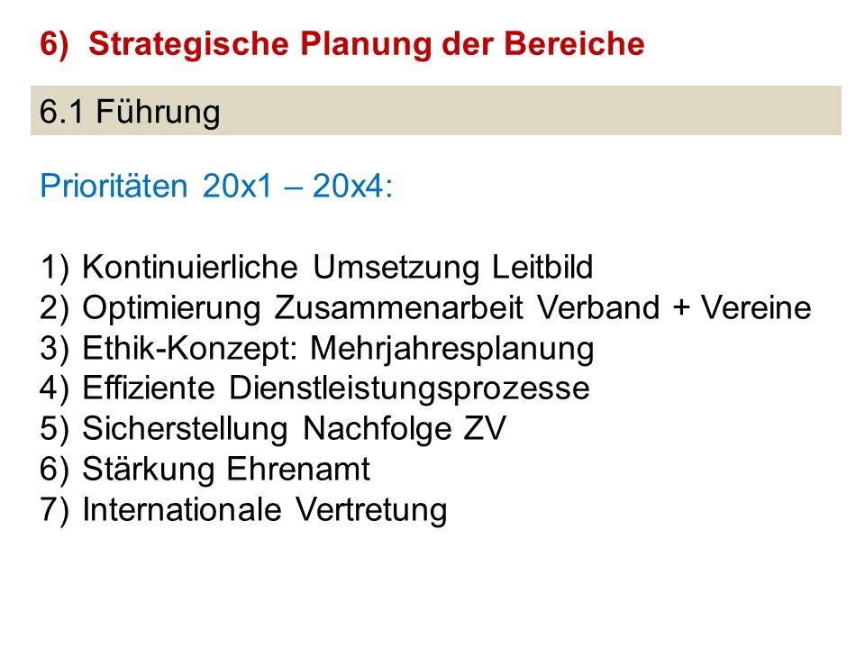 6.1 Führung 6)Strategische Planung der Bereiche Prioritäten 20x1 – 20x4: 1) Kontinuierliche Umsetzung Leitbild 2) Optimierung Zusammenarbeit Verband +