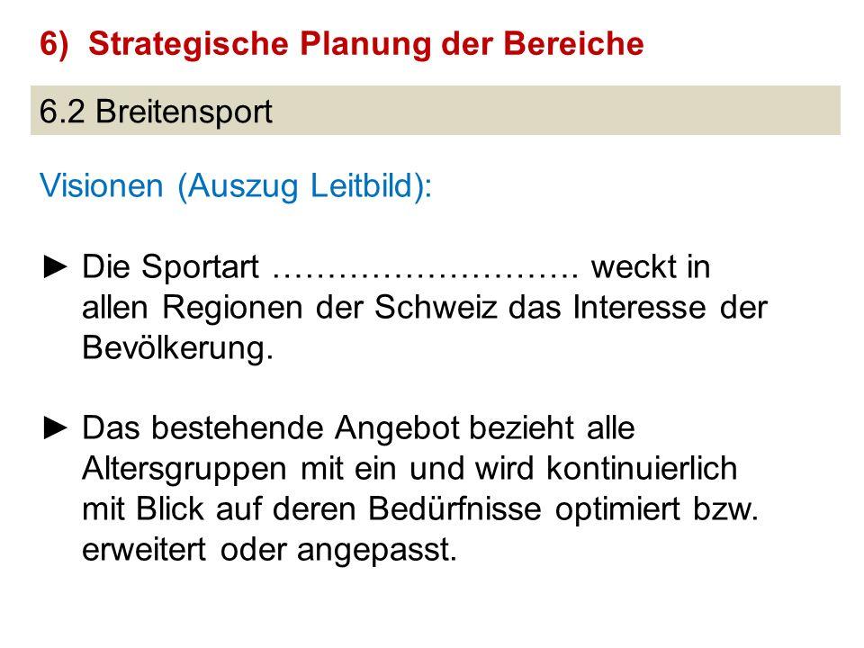 6.2 Breitensport Visionen (Auszug Leitbild): ►Die Sportart ………………………. weckt in allen Regionen der Schweiz das Interesse der Bevölkerung. ►Das bestehen