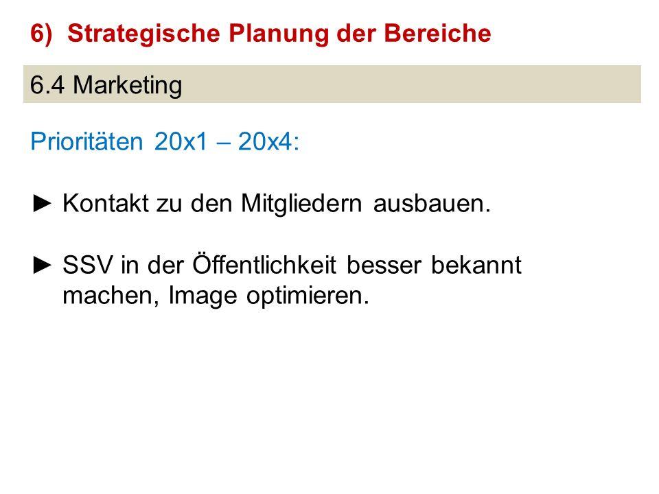 6.4 Marketing Prioritäten 20x1 – 20x4: ►Kontakt zu den Mitgliedern ausbauen. ►SSV in der Öffentlichkeit besser bekannt machen, Image optimieren. 6)Str