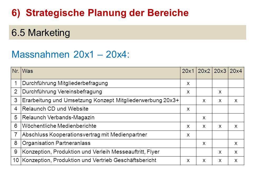 6.5 Marketing Massnahmen 20x1 – 20x4: 6)Strategische Planung der Bereiche Nr.Was20x120x220x320x4 1Durchführung Mitgliederbefragungx 2Durchführung Vere