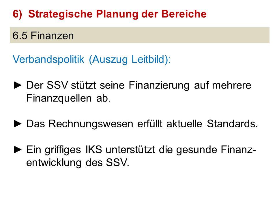 6.5 Finanzen Verbandspolitik (Auszug Leitbild): ►Der SSV stützt seine Finanzierung auf mehrere Finanzquellen ab. ►Das Rechnungswesen erfüllt aktuelle