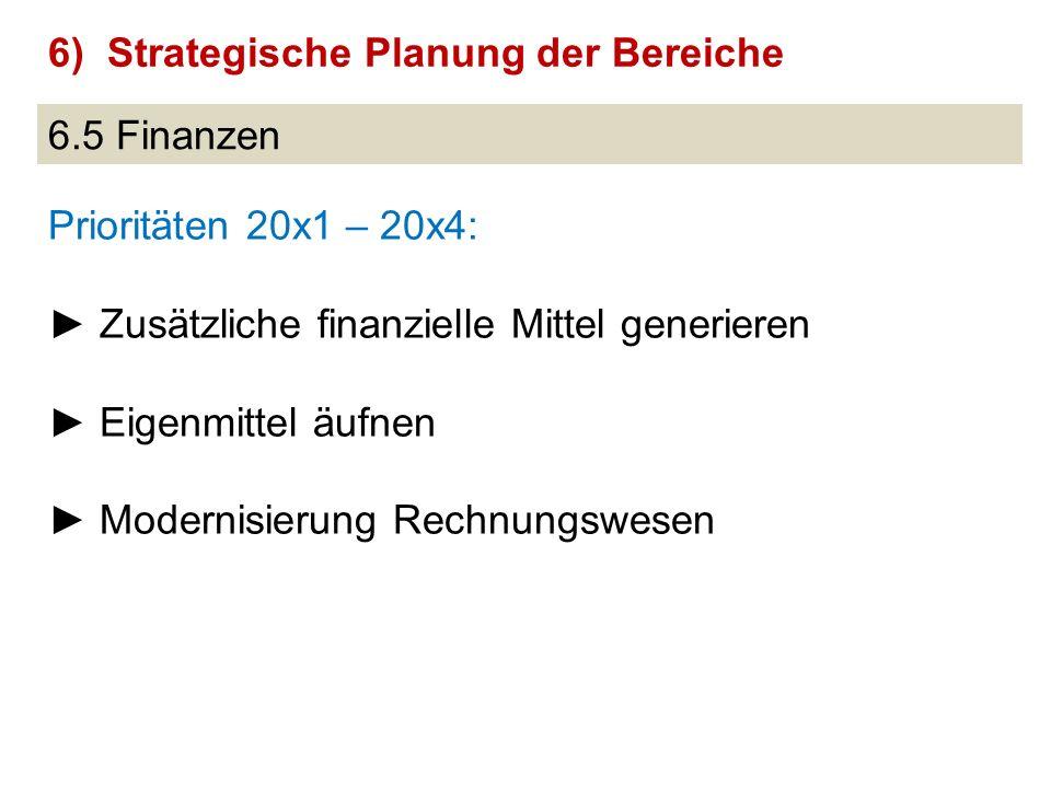6.5 Finanzen Prioritäten 20x1 – 20x4: ►Zusätzliche finanzielle Mittel generieren ►Eigenmittel äufnen ►Modernisierung Rechnungswesen 6)Strategische Planung der Bereiche