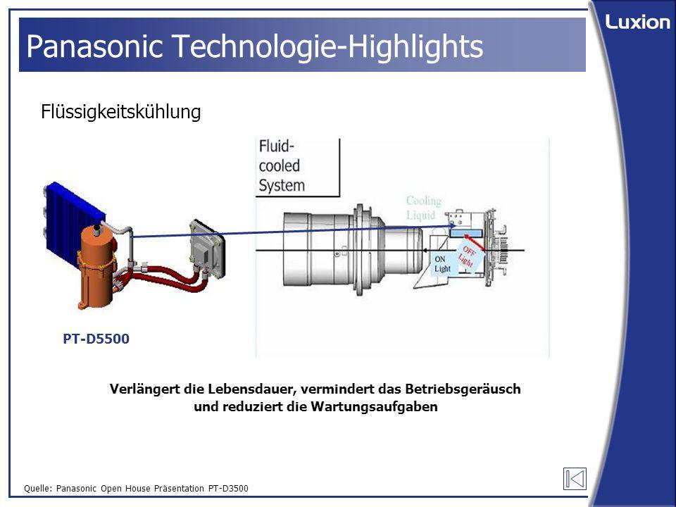 Quelle: Panasonic Open House Präsentation PT-D3500 Panasonic Technologie-Highlights Flüssigkeitskühlung Verlängert die Lebensdauer, vermindert das Betriebsgeräusch und reduziert die Wartungsaufgaben PT-D5500