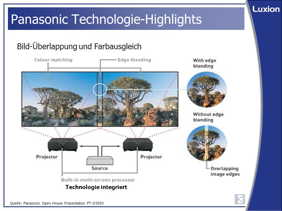 Quelle: Panasonic Open House Präsentation PT-D3500 Panasonic Technologie-Highlights Bild-Überlappung und Farbausgleich Technologie integriert