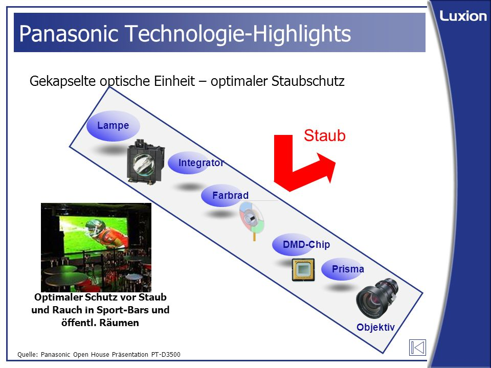 Quelle: Panasonic Open House Präsentation PT-D3500 Panasonic Technologie-Highlights Gekapselte optische Einheit – optimaler Staubschutz Optimaler Schutz vor Staub und Rauch in Sport-Bars und öffentl.