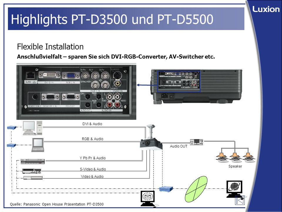 Quelle: Panasonic Open House Präsentation PT-D3500 Highlights PT-D3500 und PT-D5500 Flexible Installation Anschlußvielfalt – sparen Sie sich DVI-RGB-Converter, AV-Switcher etc.