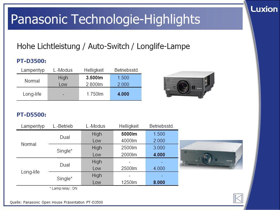 Quelle: Panasonic Open House Präsentation PT-D3500 Panasonic Technologie-Highlights Hohe Lichtleistung / Auto-Switch / Longlife-Lampe LampentypL.-ModusHelligkeitBetriebsstd.