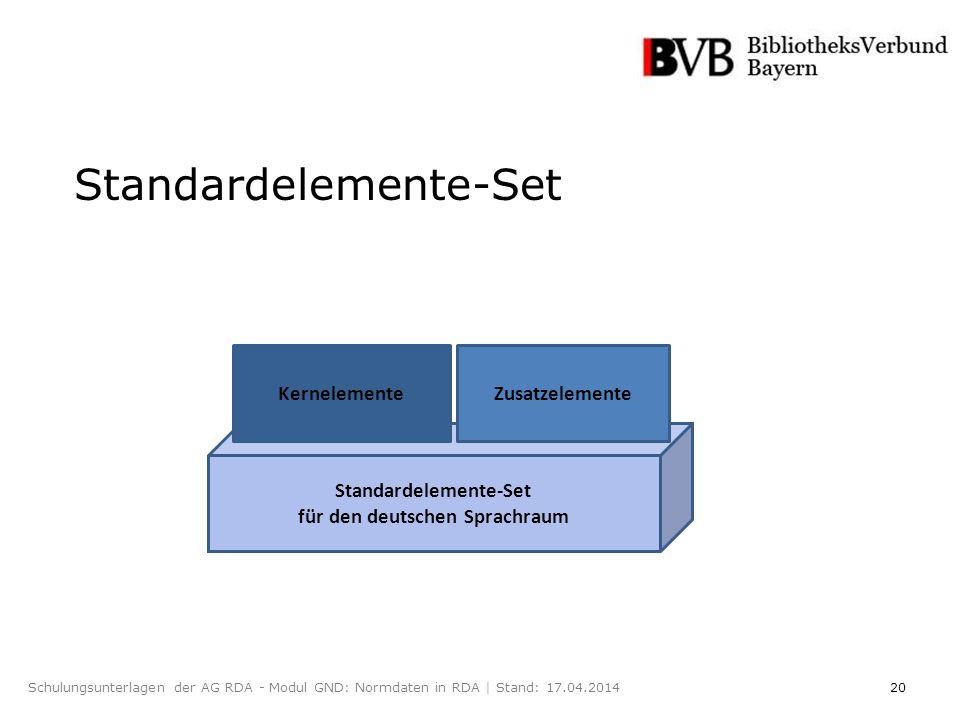 20Schulungsunterlagen der AG RDA - Modul GND: Normdaten in RDA | Stand: 17.04.2014 Standardelemente-Set für den deutschen Sprachraum ZusatzelementeKernelemente