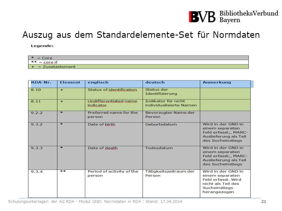 21Schulungsunterlagen der AG RDA - Modul GND: Normdaten in RDA | Stand: 17.04.2014 Auszug aus dem Standardelemente-Set für Normdaten