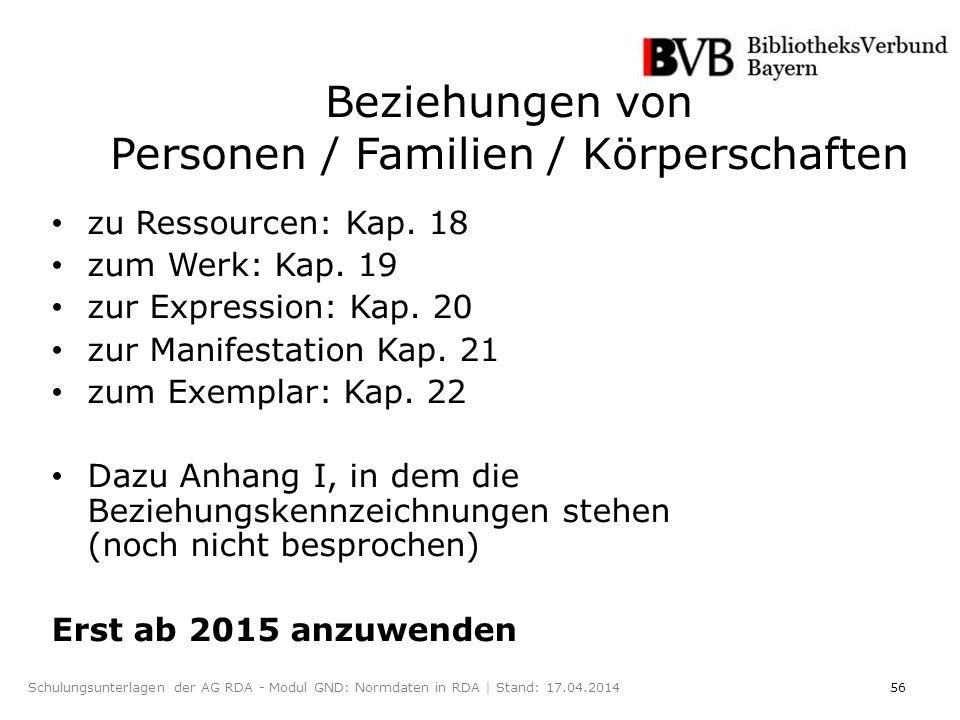 56Schulungsunterlagen der AG RDA - Modul GND: Normdaten in RDA | Stand: 17.04.2014 Beziehungen von Personen / Familien / Körperschaften zu Ressourcen: Kap.