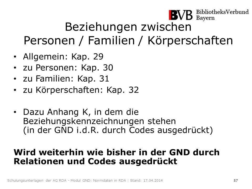 57Schulungsunterlagen der AG RDA - Modul GND: Normdaten in RDA | Stand: 17.04.2014 Beziehungen zwischen Personen / Familien / Körperschaften Allgemein: Kap.