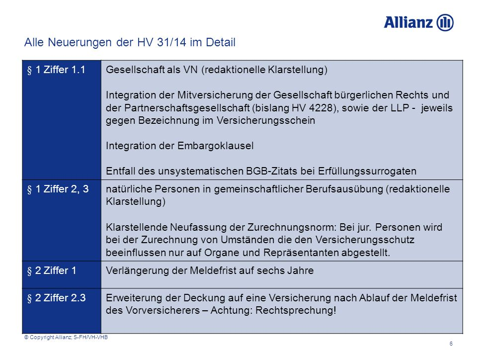 """Filename 7 © Copyright Allianz; S-FH/VH-VHB § 3 Ziffer 4.1.3Einschränkung der Serienschadenklausel (Ergänzung um den """"zeitlichen Zusammenhang ) § 3 Ziffer 6Positive Formulierung des Selbstbehaltes (ähnlich HV 60) § 4 Ziffer 1 a/bErweiterung der Auslandsdeckung auch auf Europa (geographisch) sowie positive Formulierung und übersichtliche Gestaltung mit Unterpunkten § 4 Ziffer 4Einschränkung des Ausschlusses """"Zahlungsakt auf den """"Barzahlungsakt (Klarstellung der gelebten Praxis) § 4 Ziffer 5Erweiterung der Deckung in Form von Abwehrschutz für den Fall des Vorwurfs einer wissentlichen Pflichtverletzung bis zu deren rechtskräftiger Feststellung § 7 Ziffer 3.2Erweiterung des Regressprivilegs: Angleichung der freien Mitarbeiter an Angestellte, die nicht Repräsentanten des VN sind Alle Neuerungen der HV 31/14 im Detail"""