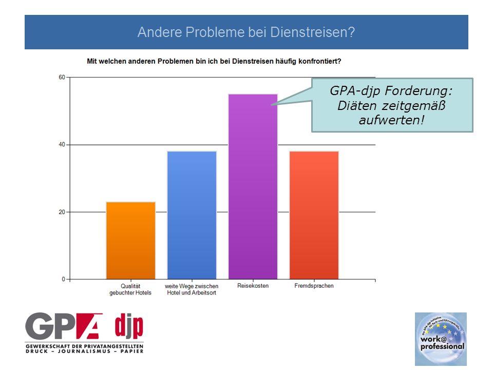Andere Probleme bei Dienstreisen GPA-djp Forderung: Diäten zeitgemäß aufwerten!