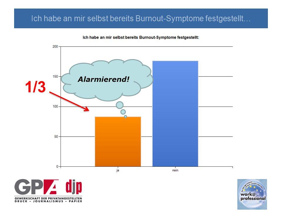 Ich habe an mir selbst bereits Burnout-Symptome festgestellt… 1/3 Alarmierend!
