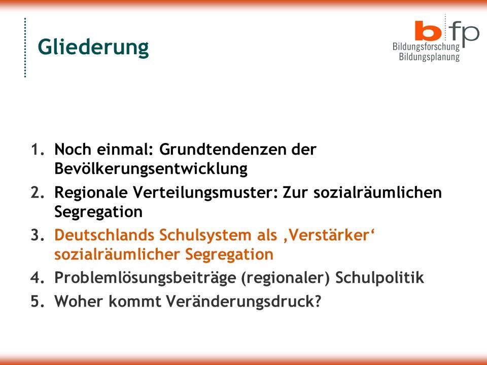 Gliederung 1.Noch einmal: Grundtendenzen der Bevölkerungsentwicklung 2.Regionale Verteilungsmuster: Zur sozialräumlichen Segregation 3.Deutschlands Schulsystem als 'Verstärker' sozialräumlicher Segregation 4.Problemlösungsbeiträge (regionaler) Schulpolitik 5.Woher kommt Veränderungsdruck