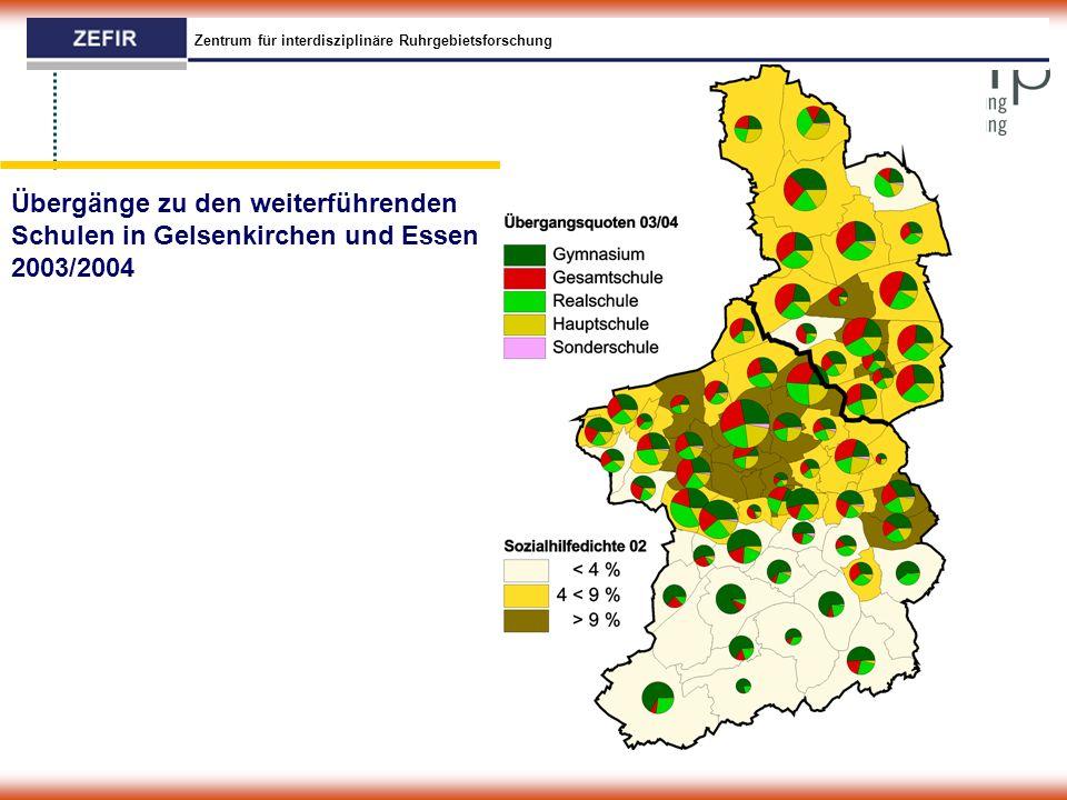 Zentrum für interdisziplinäre Ruhrgebietsforschung Übergänge zu den weiterführenden Schulen in Gelsenkirchen und Essen 2003/2004