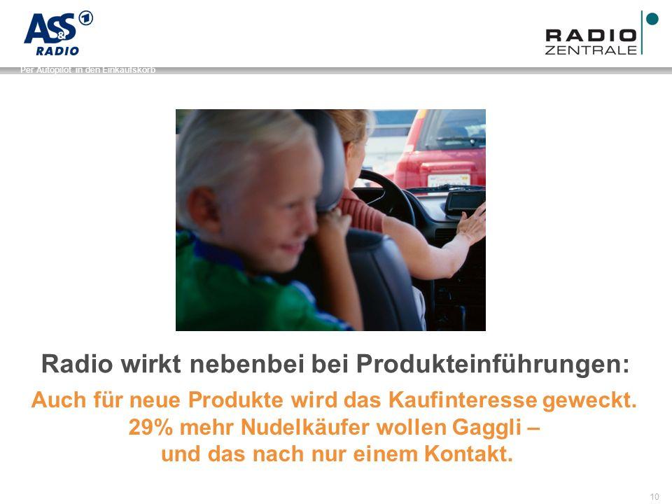 Name der Präsentation / Kapitel Frühjahr 2010, Seite 10 Per Autopilot in den Einkaufskorb Radio wirkt nebenbei bei Produkteinführungen: Auch für neue Produkte wird das Kaufinteresse geweckt.