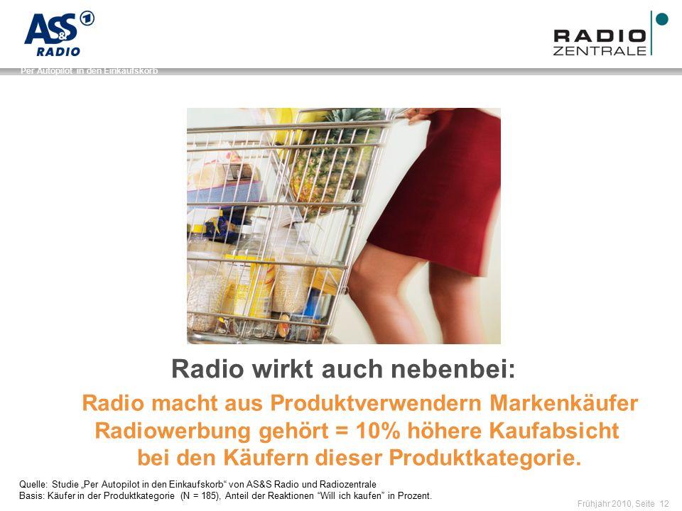Name der Präsentation / Kapitel Frühjahr 2010, Seite 12 Per Autopilot in den Einkaufskorb Radio wirkt auch nebenbei: Radio macht aus Produktverwendern Markenkäufer Radiowerbung gehört = 10% höhere Kaufabsicht bei den Käufern dieser Produktkategorie.