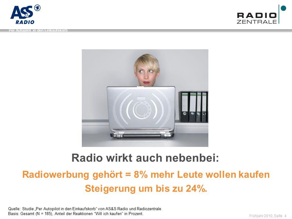 Name der Präsentation / Kapitel Frühjahr 2010, Seite 4 Per Autopilot in den Einkaufskorb Radio wirkt auch nebenbei: Radiowerbung gehört = 8% mehr Leute wollen kaufen Steigerung um bis zu 24%.