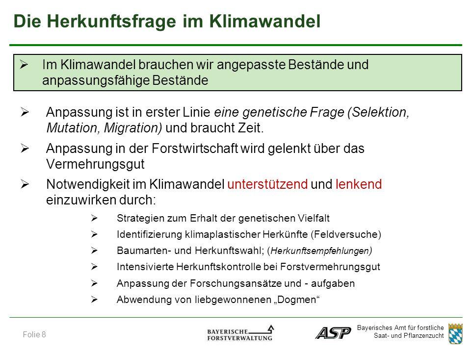 Bayerisches Amt für forstliche Saat- und Pflanzenzucht Die Herkunftsfrage im Klimawandel  Anpassung ist in erster Linie eine genetische Frage (Selektion, Mutation, Migration) und braucht Zeit.