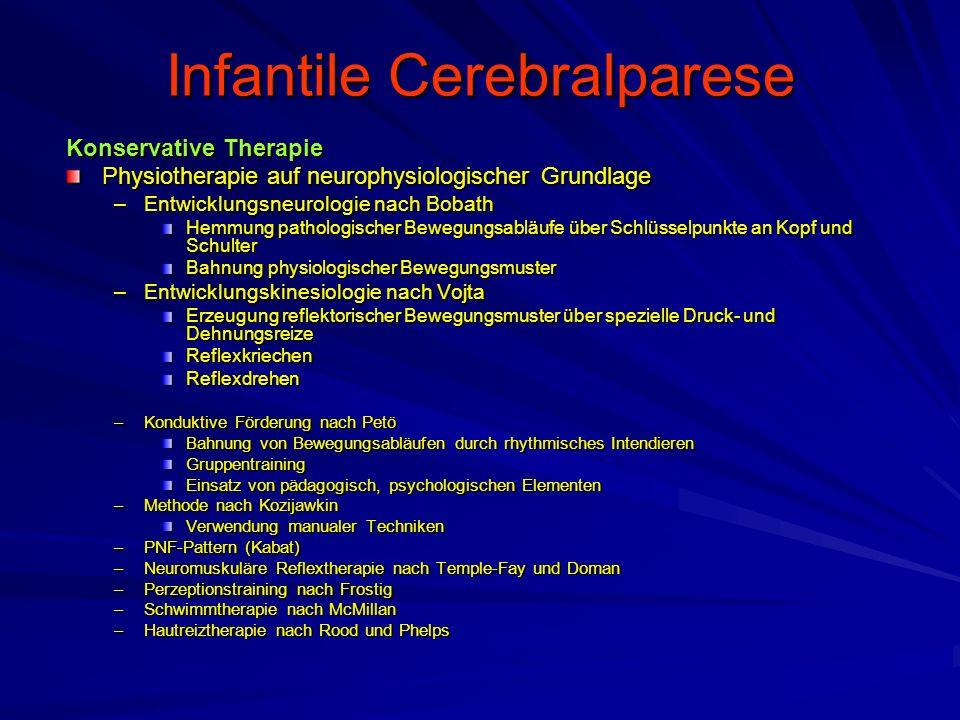 Infantile Cerebralparese Konservative Therapie Physiotherapie auf neurophysiologischer Grundlage –Entwicklungsneurologie nach Bobath Hemmung pathologi