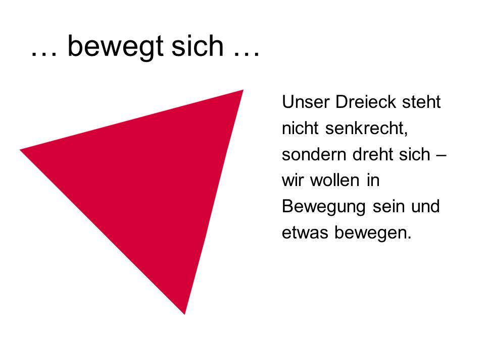 … bewegt sich … Unser Dreieck steht nicht senkrecht, sondern dreht sich – wir wollen in Bewegung sein und etwas bewegen.