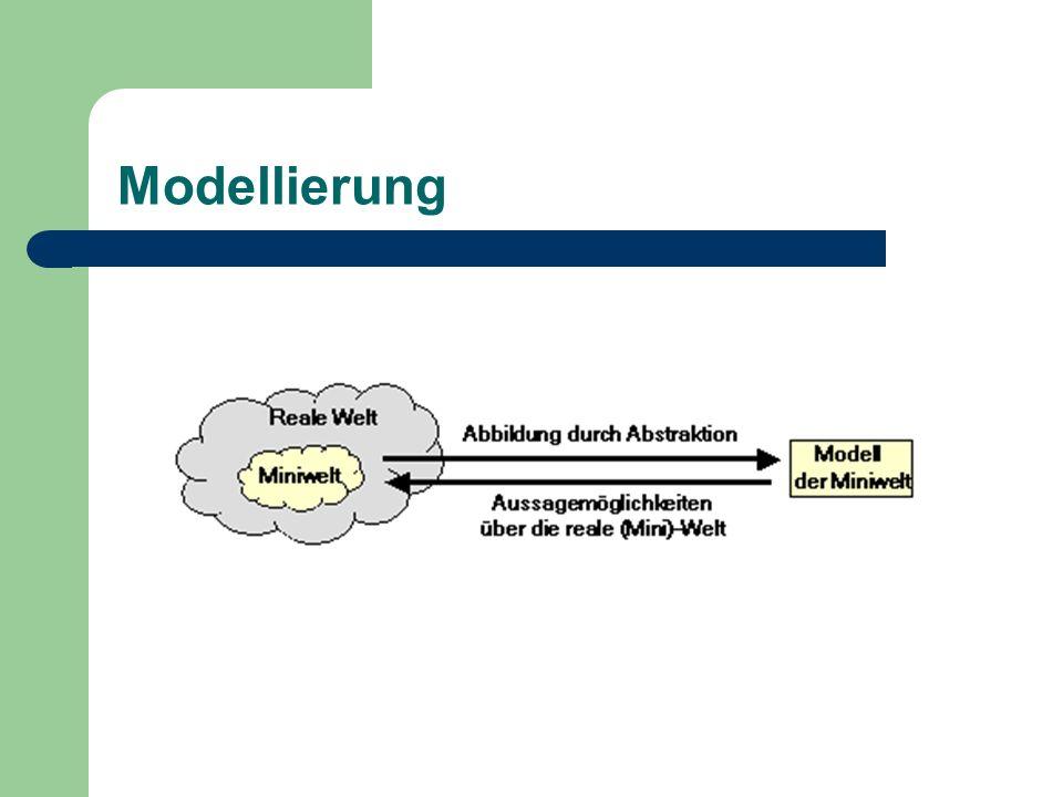 Von der Realität zum Datenmodell Logische Gesamtsicht, konzeptuelles Modell Abbildung eines Ausschnitts der realen Welt auf einen Miniwelt Abstraktion von nicht relevanten Details Konzentration auf Daten, die für die Arbeit mit der Datenbank bedeutsam sind Transformation semantischer Information in syntaktische Strukturen