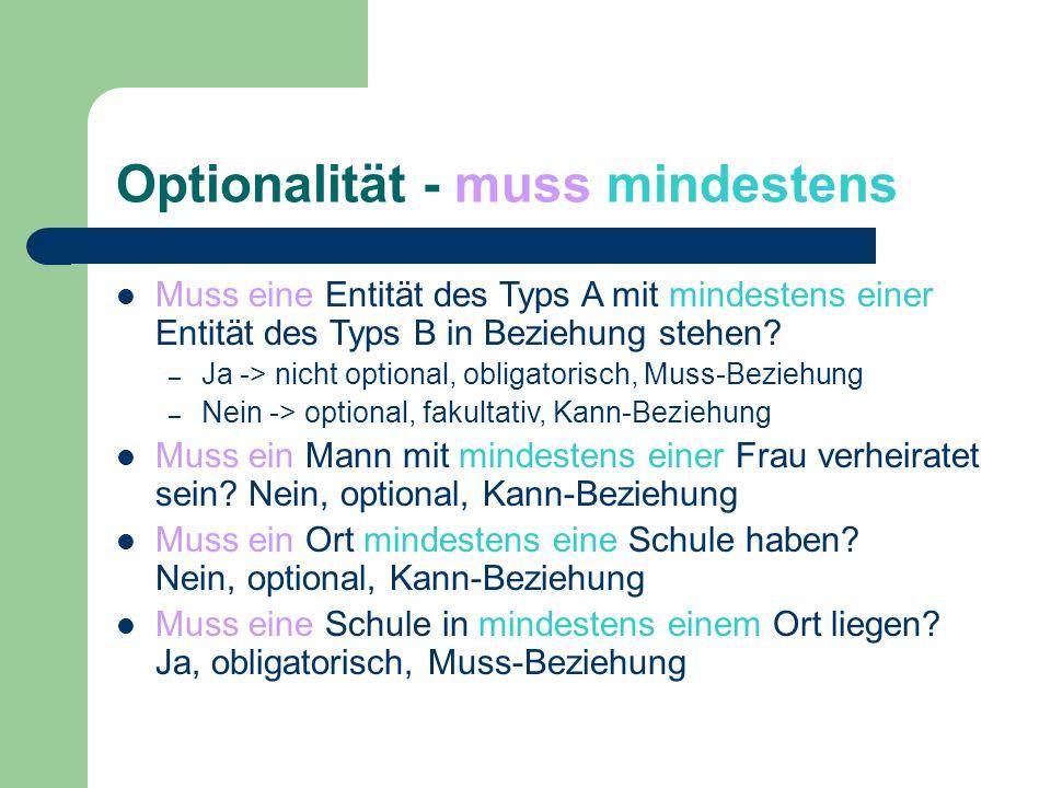 Optionalität - muss mindestens Muss eine Entität des Typs A mit mindestens einer Entität des Typs B in Beziehung stehen? – Ja -> nicht optional, oblig