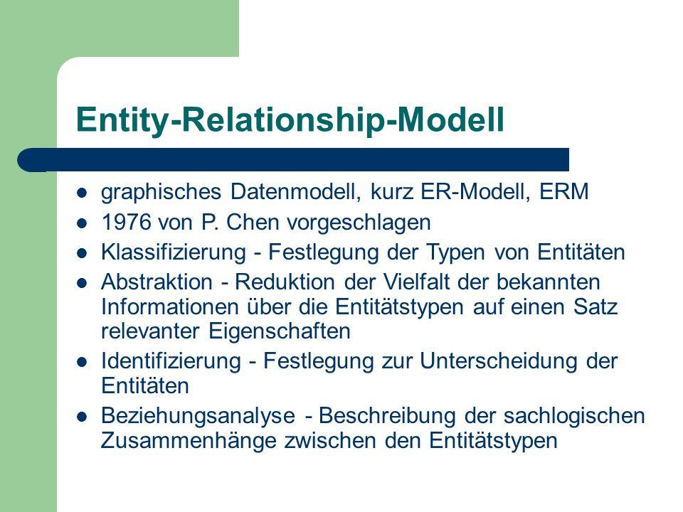 Entity-Relationship-Modell graphisches Datenmodell, kurz ER-Modell, ERM 1976 von P. Chen vorgeschlagen Klassifizierung - Festlegung der Typen von Enti