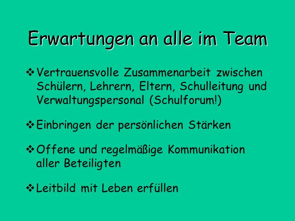 Erwartungen an alle im Team  Vertrauensvolle Zusammenarbeit zwischen Schülern, Lehrern, Eltern, Schulleitung und Verwaltungspersonal (Schulforum!) 