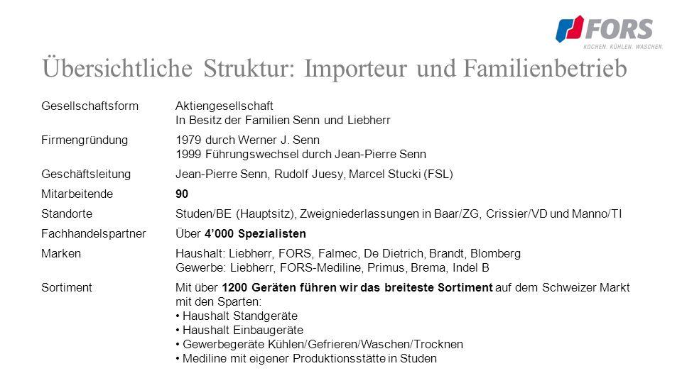 Übersichtliche Struktur: Importeur und Familienbetrieb GesellschaftsformAktiengesellschaft In Besitz der Familien Senn und Liebherr Firmengründung1979 durch Werner J.