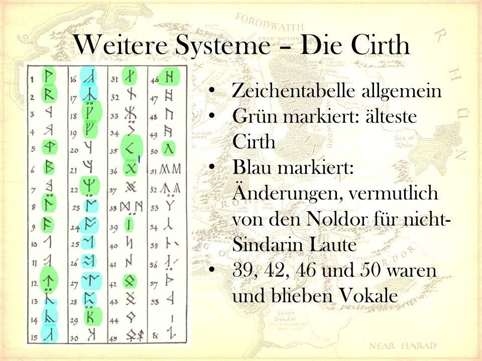 Weitere Systeme – Die Cirth Zeichentabelle allgemein Grün markiert: älteste Cirth Blau markiert: Änderungen, vermutlich von den Noldor für nicht- Sindarin Laute 39, 42, 46 und 50 waren und blieben Vokale