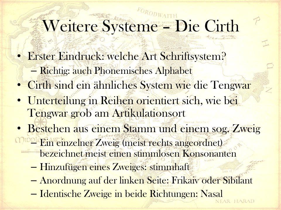 Weitere Systeme – Die Cirth Erster Eindruck: welche Art Schriftsystem.