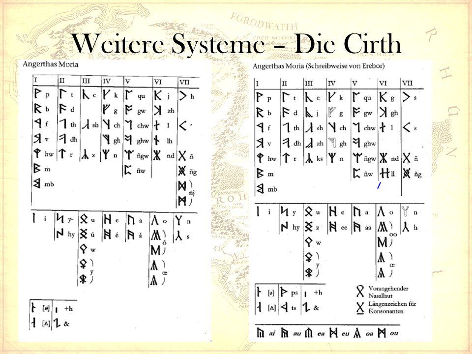 Weitere Systeme – Die Cirth