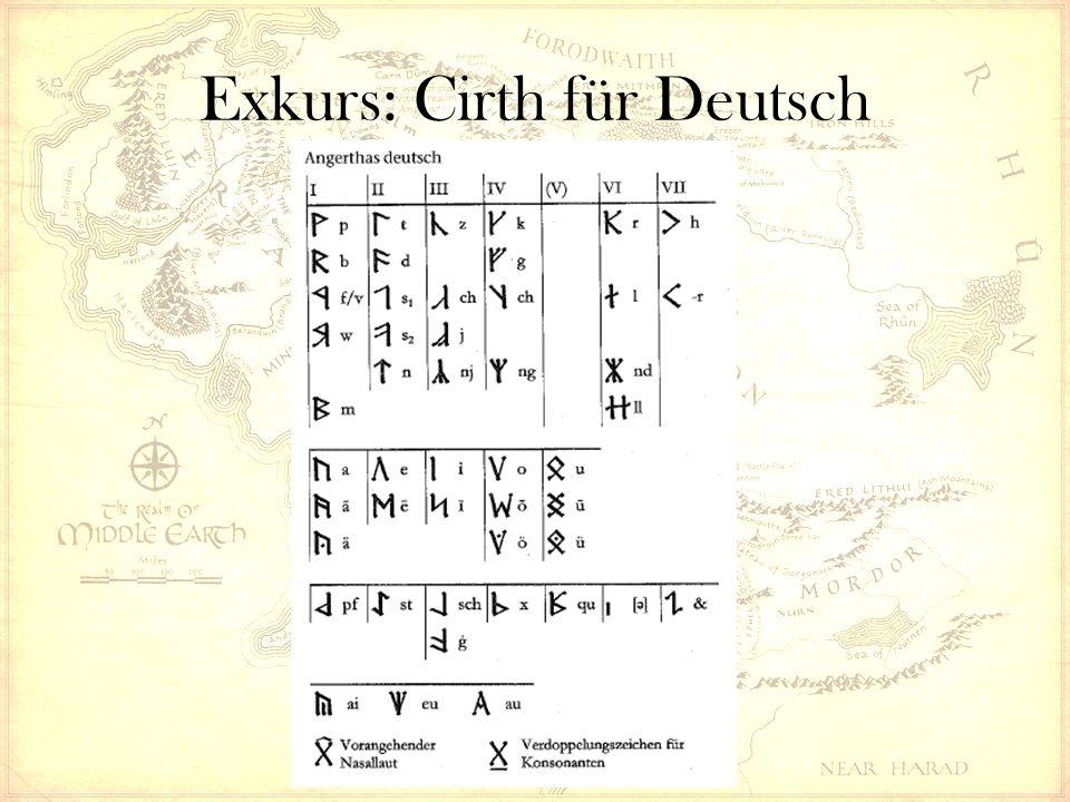 Exkurs: Cirth für Deutsch