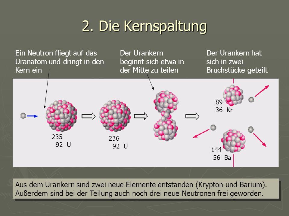 Ein Neutron fliegt auf das Uranatom und dringt in den Kern ein 235 92 U 236 92 U 144 56 Ba 89 36 Kr Der Urankern beginnt sich etwa in der Mitte zu tei