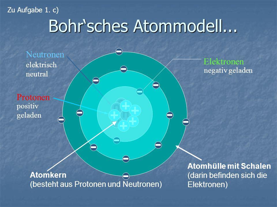 Protonen positiv geladen Neutronen elektrisch neutral negativ geladen Elektronen Bohr'sches Atommodell... Atomkern (besteht aus Protonen und Neutronen