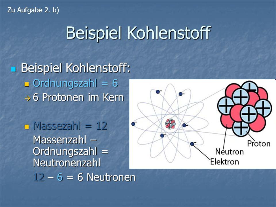 Beispiel Kohlenstoff: Beispiel Kohlenstoff: Ordnungszahl = 6 Ordnungszahl = 6  6 Protonen im Kern Massezahl = 12 Massezahl = 12 Massenzahl – Ordnungs