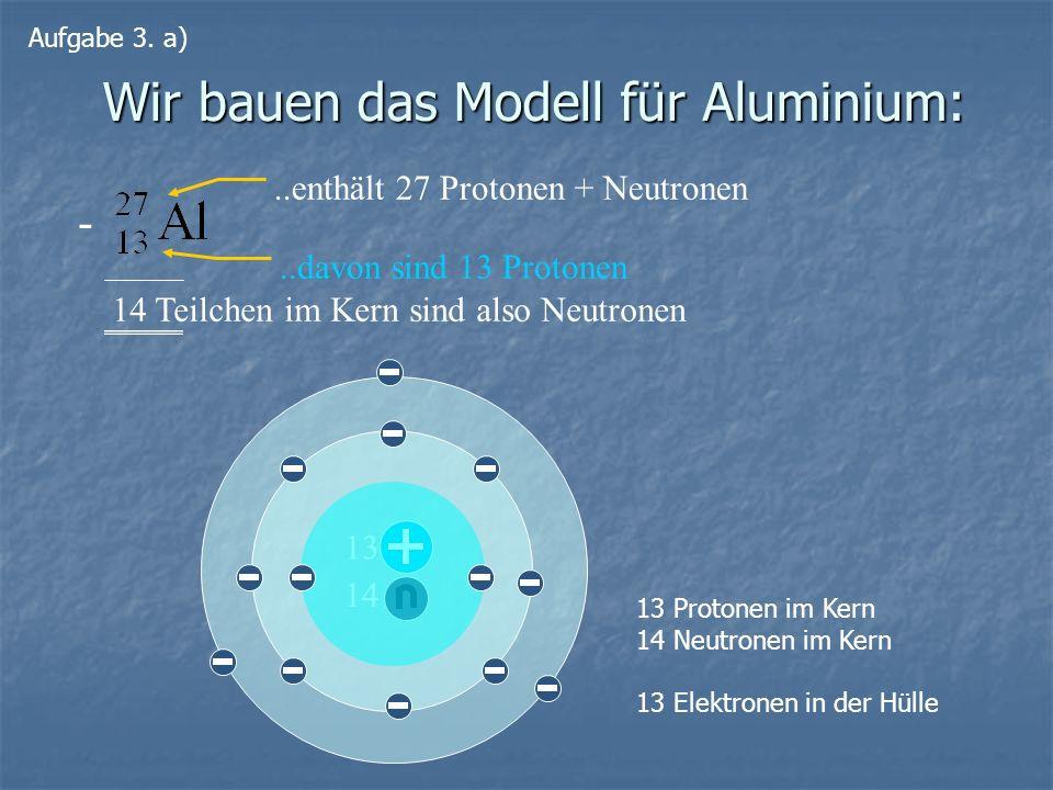 Wir bauen das Modell für Aluminium:..enthält 27 Protonen + Neutronen..davon sind 13 Protonen 14 Teilchen im Kern sind also Neutronen - 13 14 13 Proton