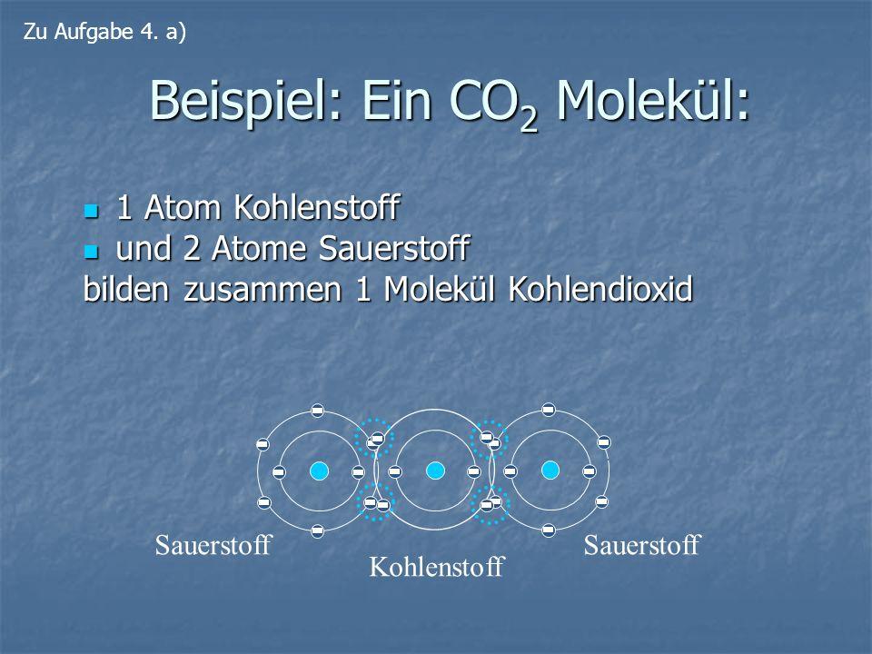 Beispiel: Ein CO 2 Molekül: 1 Atom Kohlenstoff 1 Atom Kohlenstoff und 2 Atome Sauerstoff und 2 Atome Sauerstoff bilden zusammen 1 Molekül Kohlendioxid
