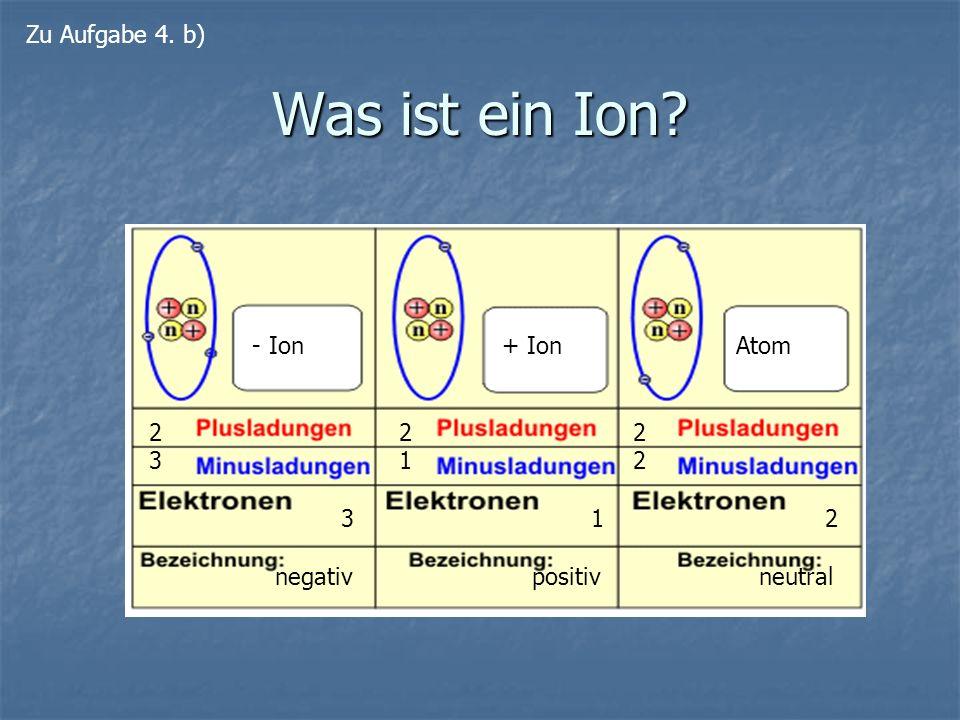 Was ist ein Ion? - Ion 2 3 negativ + Ion 2 1 positiv Atom 2 neutral Zu Aufgabe 4. b)
