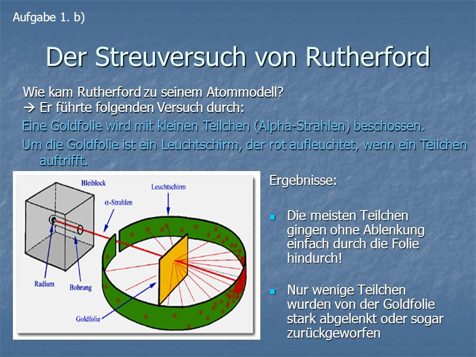 Der Streuversuch von Rutherford Der Atomkern (rot) muss im Verhältnis zur Atomhülle sehr klein sein Der Atomkern (rot) muss im Verhältnis zur Atomhülle sehr klein sein Der Rest zwischen den Elektronen (blau) und dem Atomkern ist leerer Raum Der Rest zwischen den Elektronen (blau) und dem Atomkern ist leerer Raum Deshalb fliegen die Teilchen entweder durch oder werden vom Kern abgelenkt, wenn sie auf ihn prallen Deshalb fliegen die Teilchen entweder durch oder werden vom Kern abgelenkt, wenn sie auf ihn prallen Deshalb kam er zu folgendem Ergebnis: Zu Aufgabe 1.